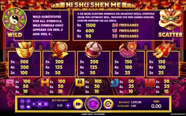 สัญลักษณ์ในเกมสล็อต ni shu shen me