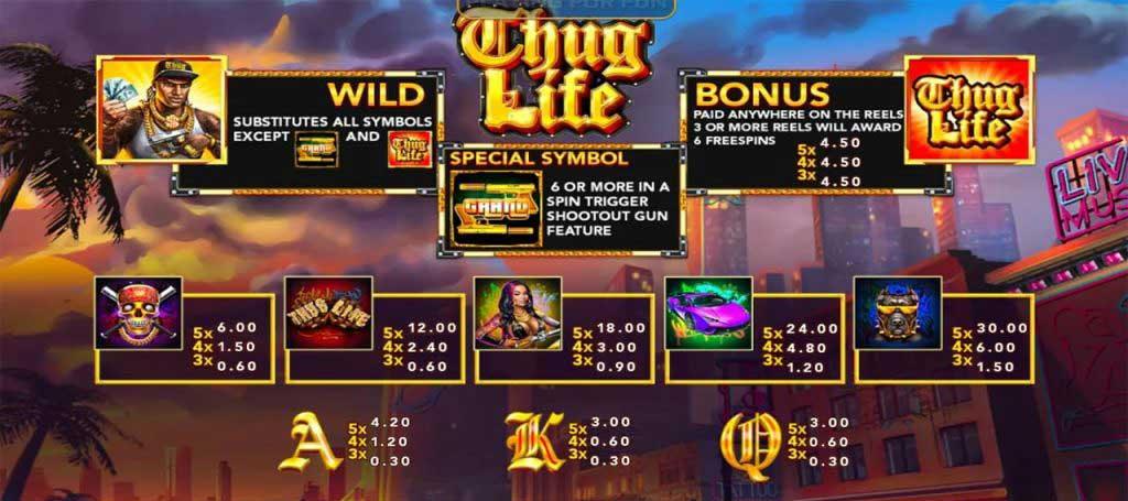 สัญลักษณ์ในเกม thug life slot
