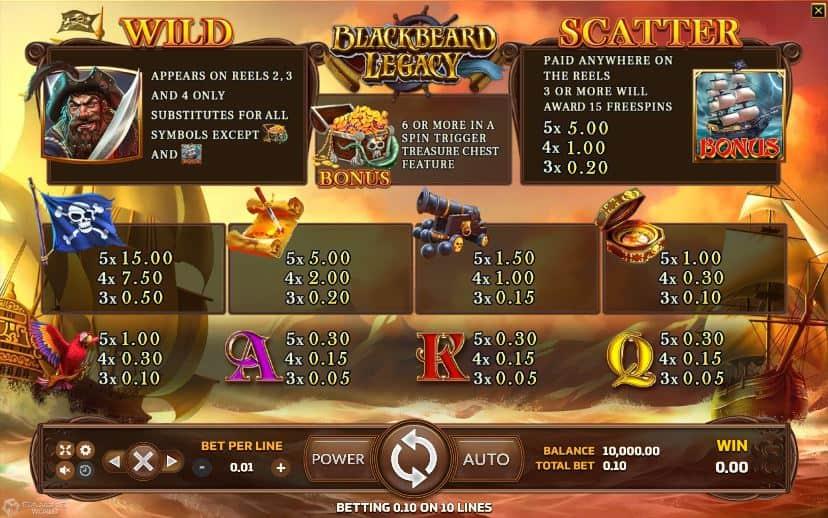 สัญลักษณ์ในเกมสล็อต Blackbeard Legacy