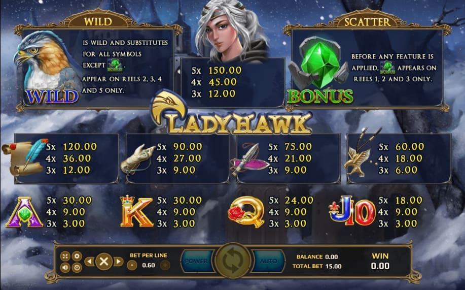 สัญลักษณ์ในเกม lady hawk